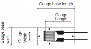 Strain gauge active length